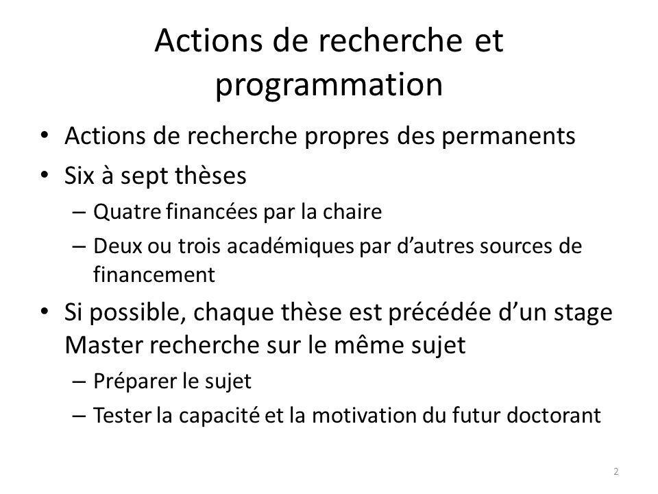 Actions de recherche et programmation