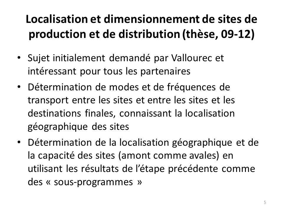 Localisation et dimensionnement de sites de production et de distribution (thèse, 09-12)
