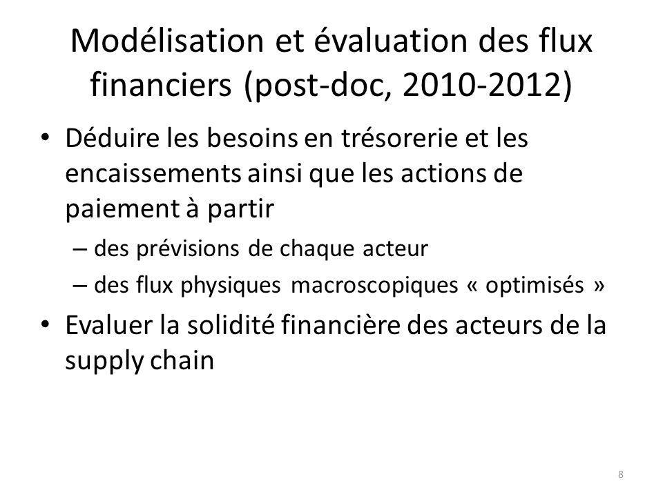 Modélisation et évaluation des flux financiers (post-doc, 2010-2012)