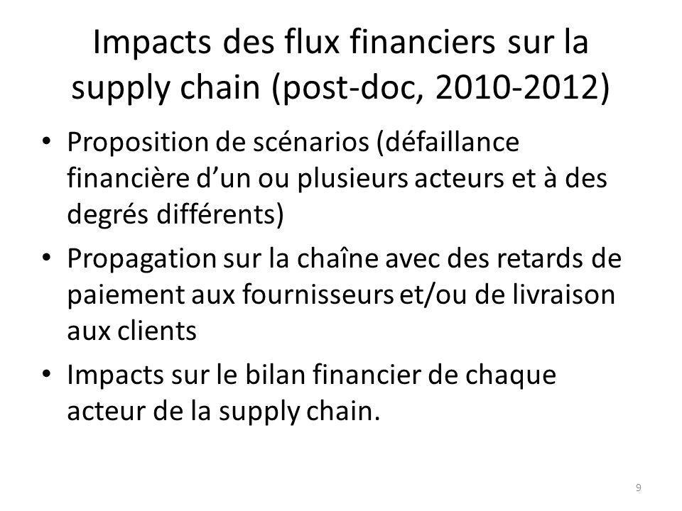 Impacts des flux financiers sur la supply chain (post-doc, 2010-2012)