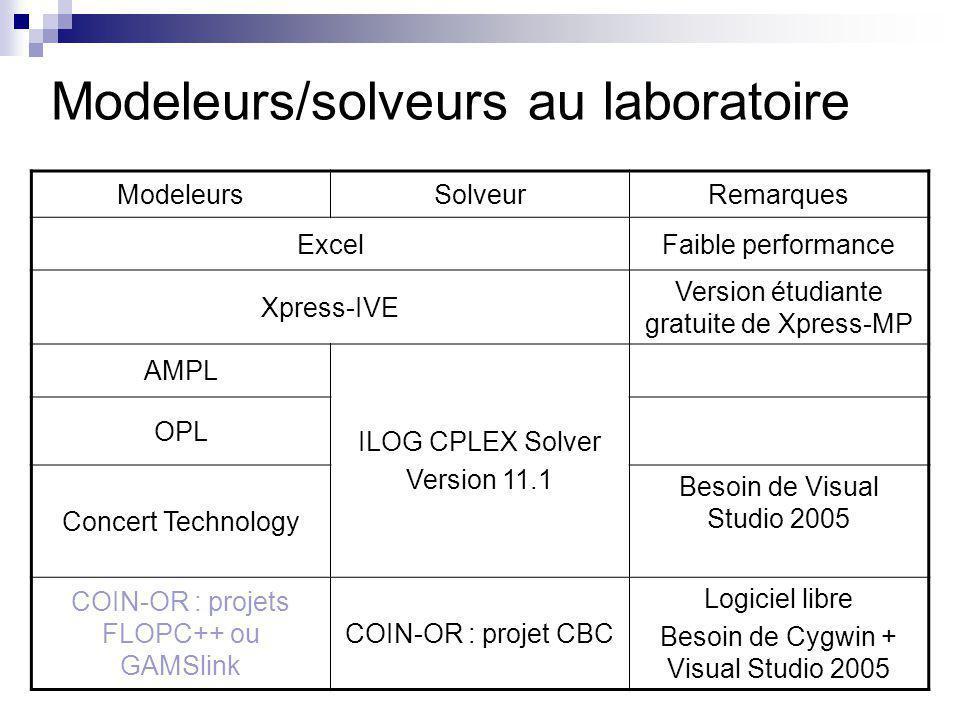 Modeleurs/solveurs au laboratoire