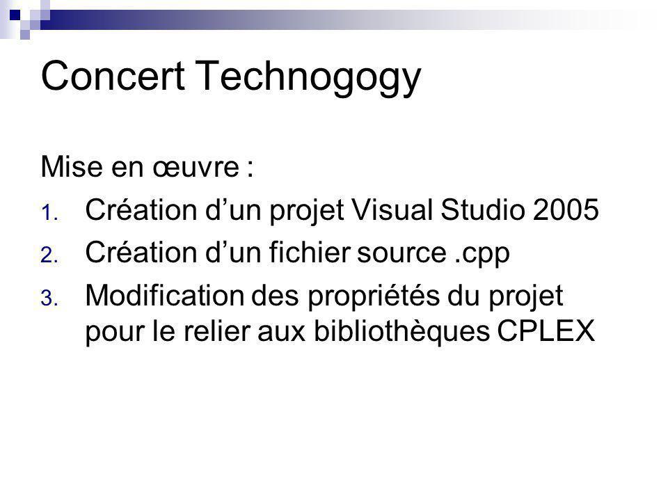 Concert Technogogy Mise en œuvre :