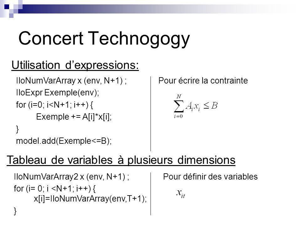 Concert Technogogy Utilisation d'expressions: