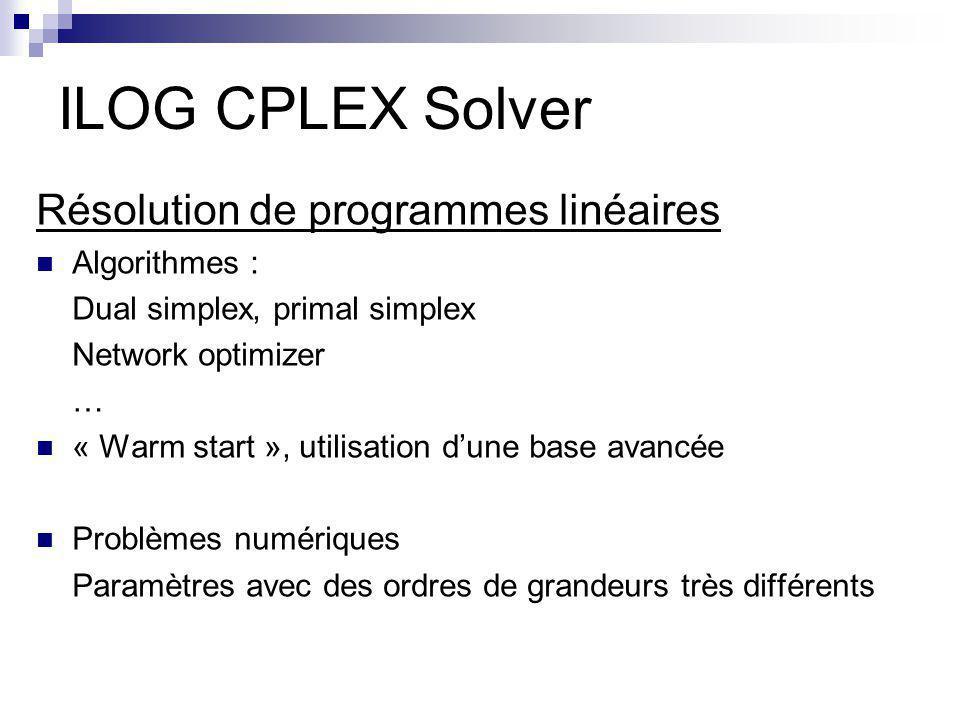 ILOG CPLEX Solver Résolution de programmes linéaires Algorithmes :