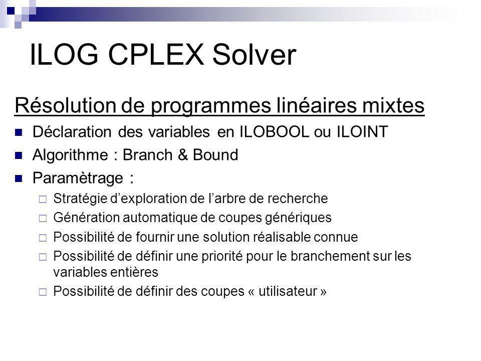 ILOG CPLEX Solver Résolution de programmes linéaires mixtes