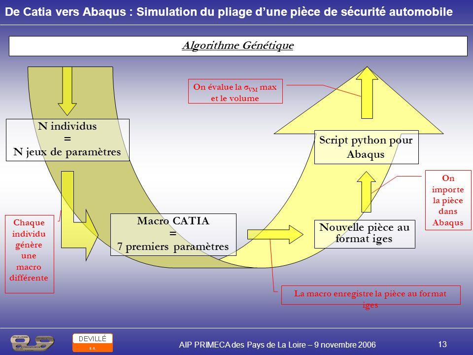 Script python pour Abaqus