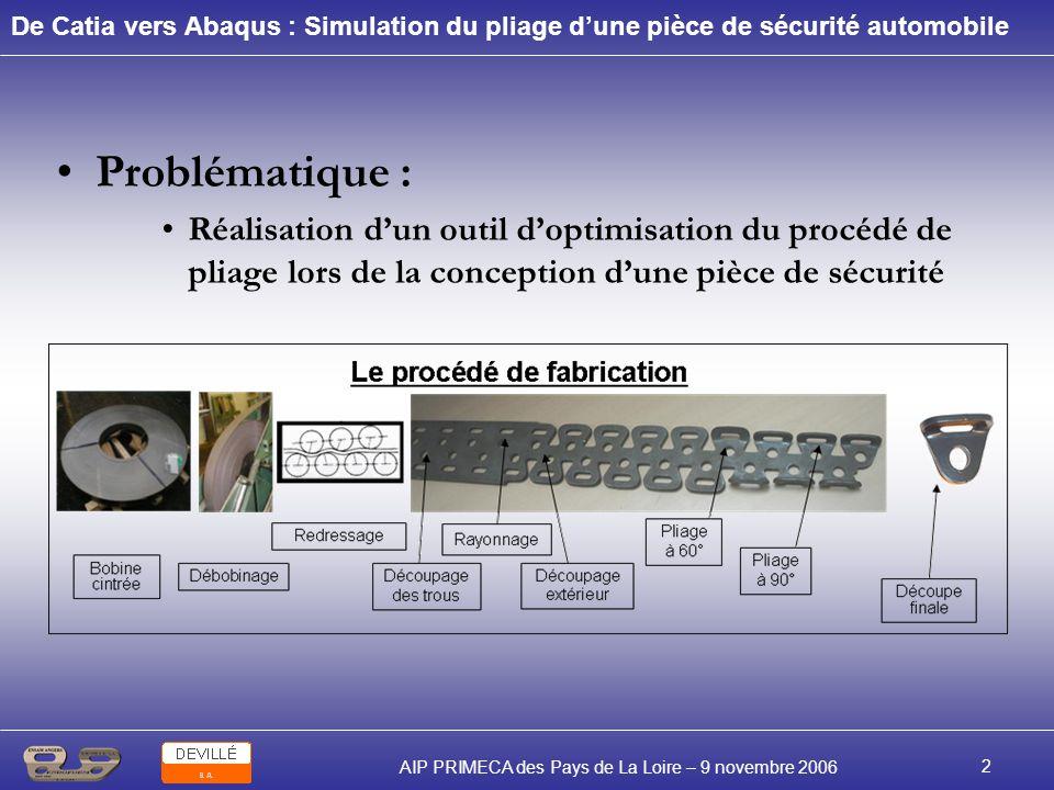 AIP PRIMECA des Pays de La Loire – 9 novembre 2006