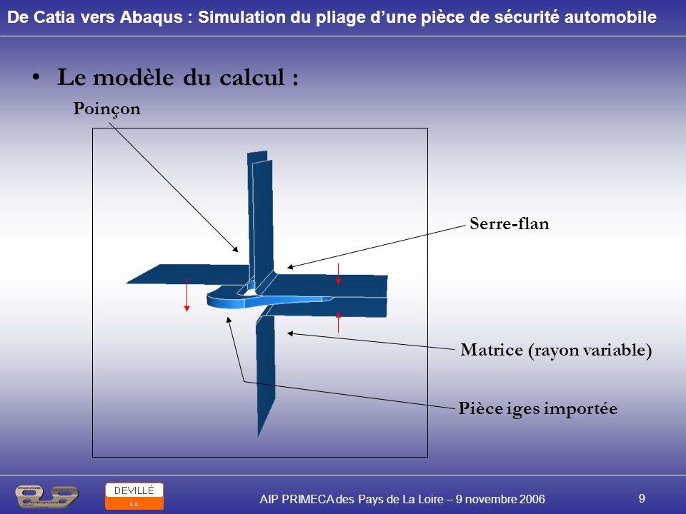 Matrice (rayon variable)