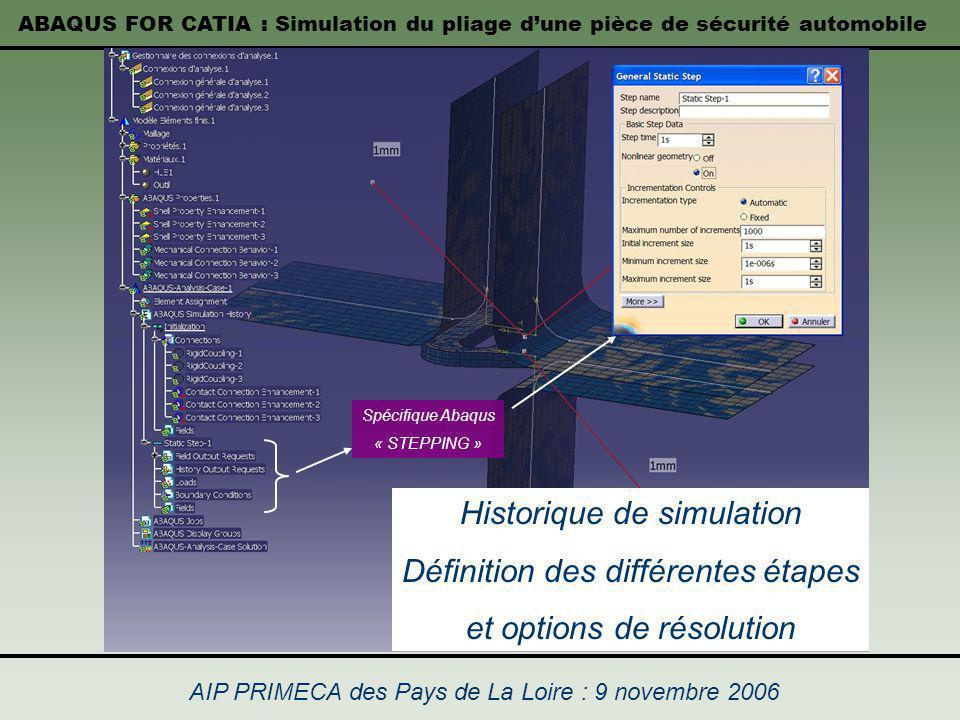 Historique de simulation Définition des différentes étapes