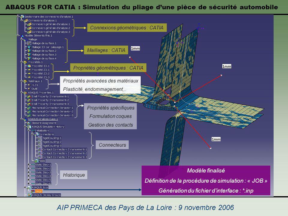Définition de la procédure de simulation : « JOB »