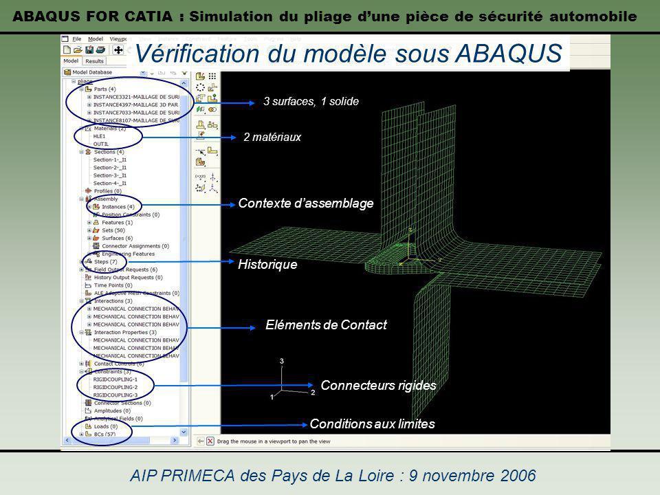 Vérification du modèle sous ABAQUS
