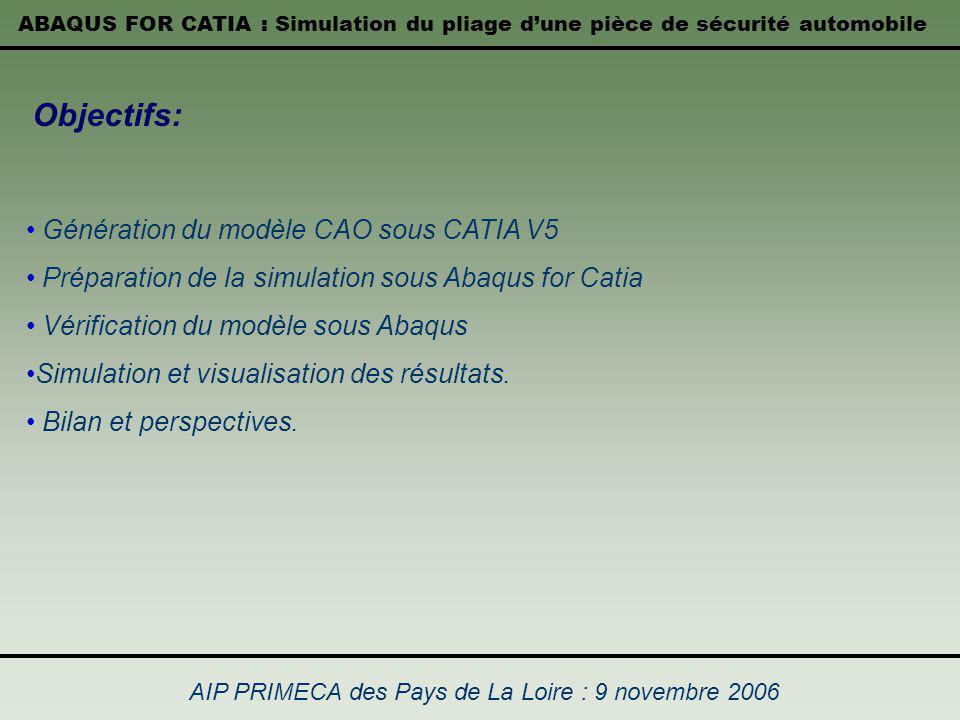 Objectifs: Génération du modèle CAO sous CATIA V5