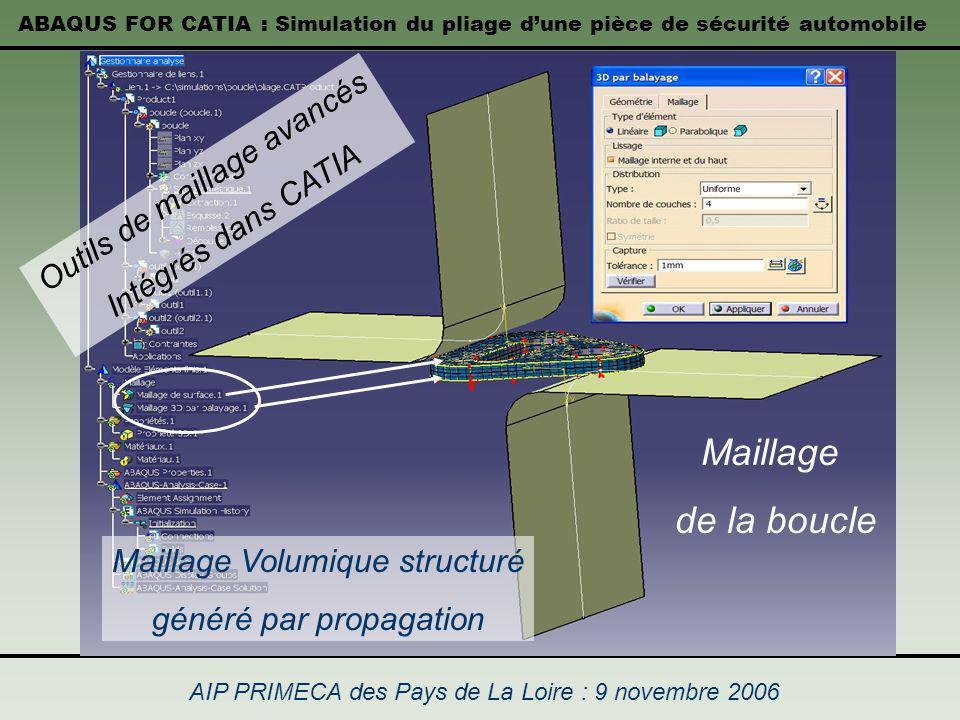 Maillage de la boucle Outils de maillage avancés Intégrés dans CATIA