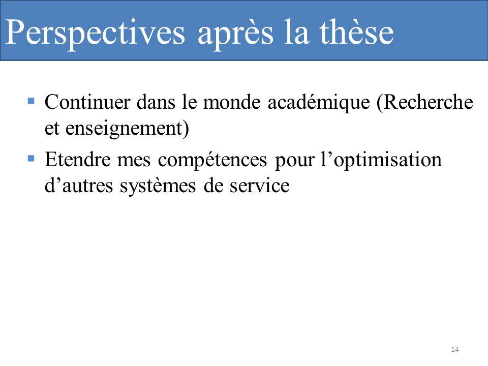 Perspectives après la thèse