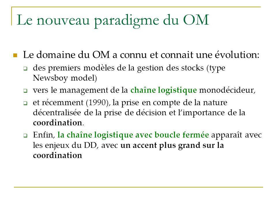 Le nouveau paradigme du OM