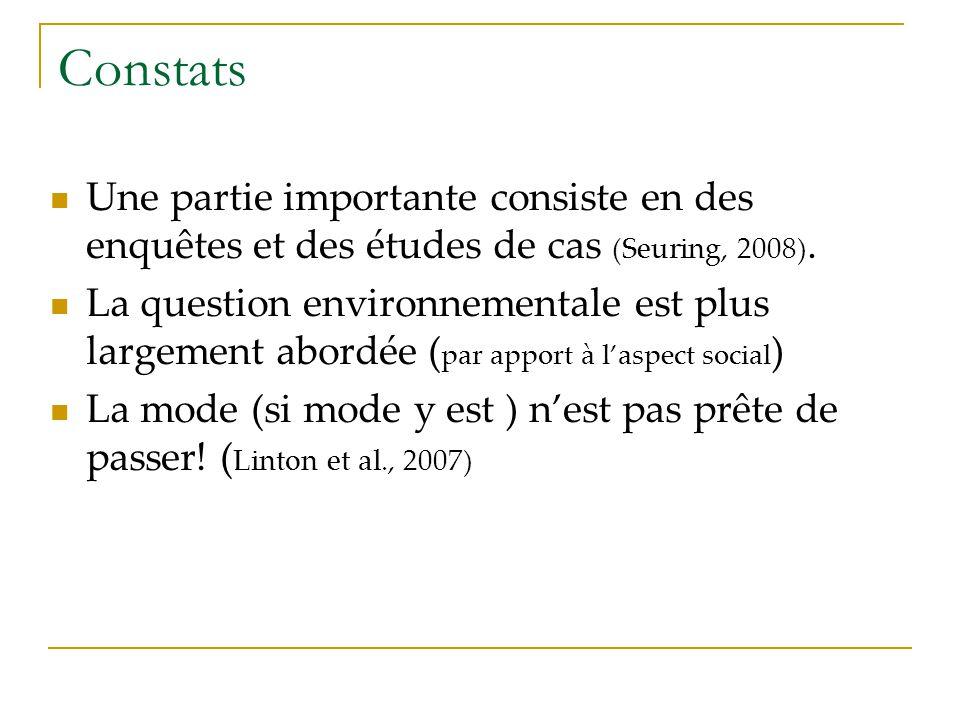 Constats Une partie importante consiste en des enquêtes et des études de cas (Seuring, 2008).