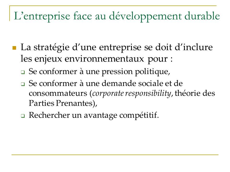 L'entreprise face au développement durable