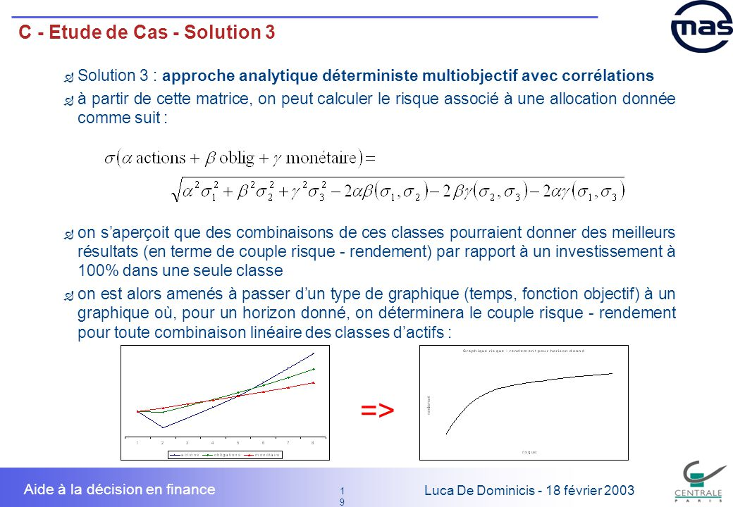 C - Etude de Cas - Solution 3