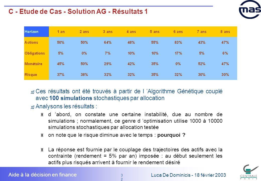 C - Etude de Cas - Solution AG - Résultats 1