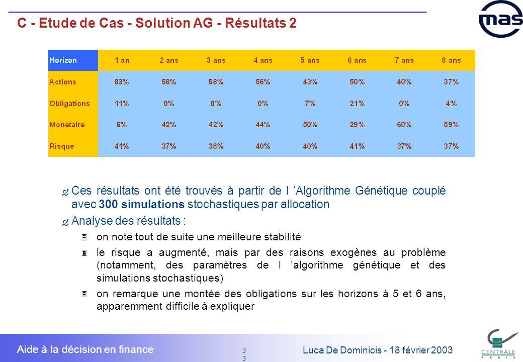 C - Etude de Cas - Solution AG - Résultats 2