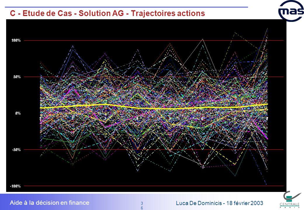 C - Etude de Cas - Solution AG - Trajectoires actions