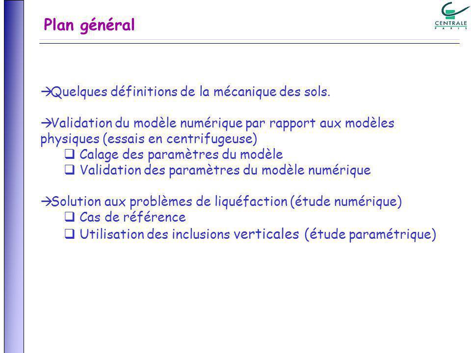 Plan général Quelques définitions de la mécanique des sols.