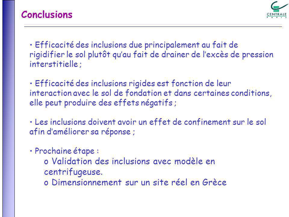 Conclusions Validation des inclusions avec modèle en centrifugeuse.