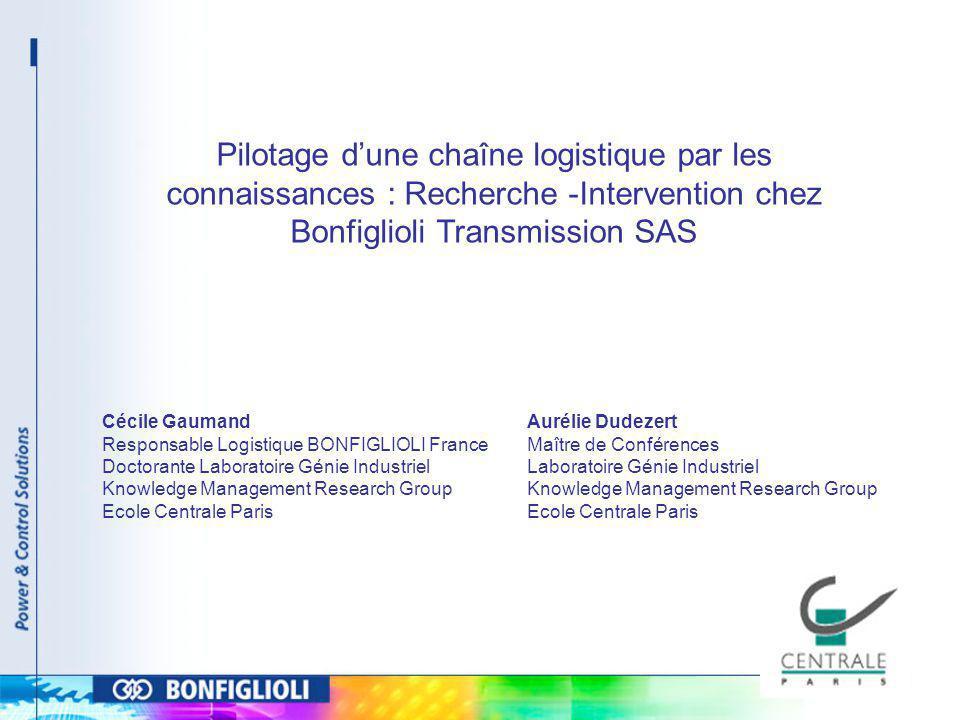 Pilotage d'une chaîne logistique par les connaissances : Recherche -Intervention chez Bonfiglioli Transmission SAS