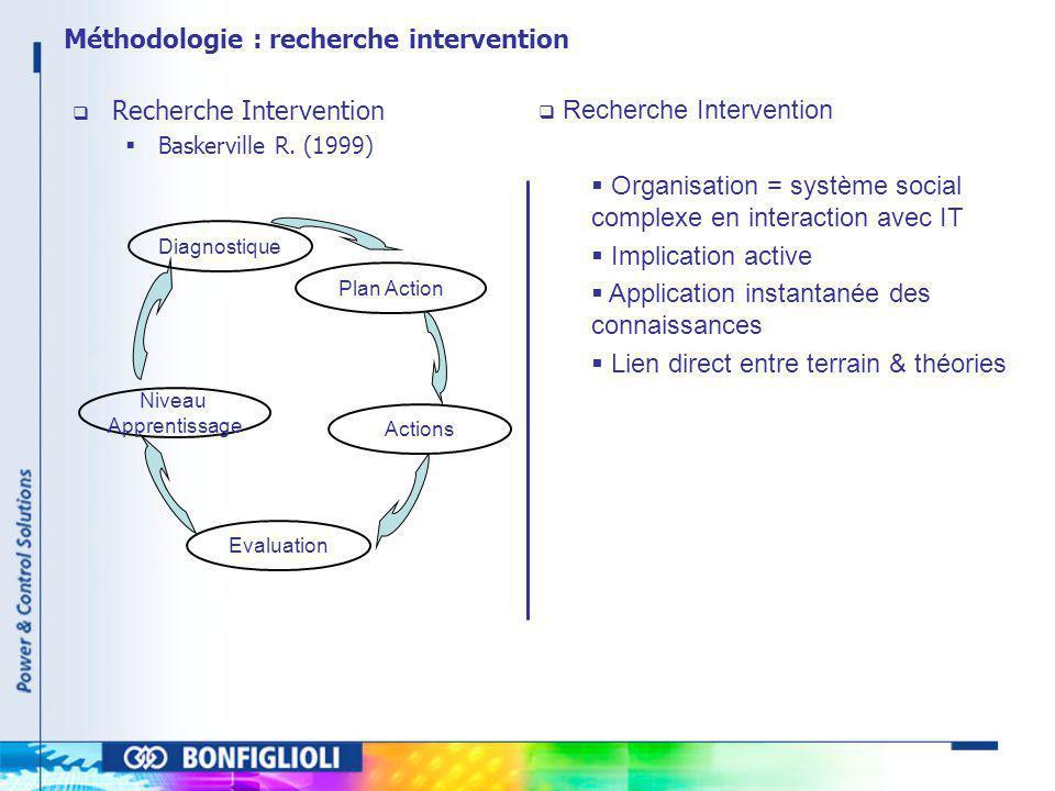 Méthodologie : recherche intervention