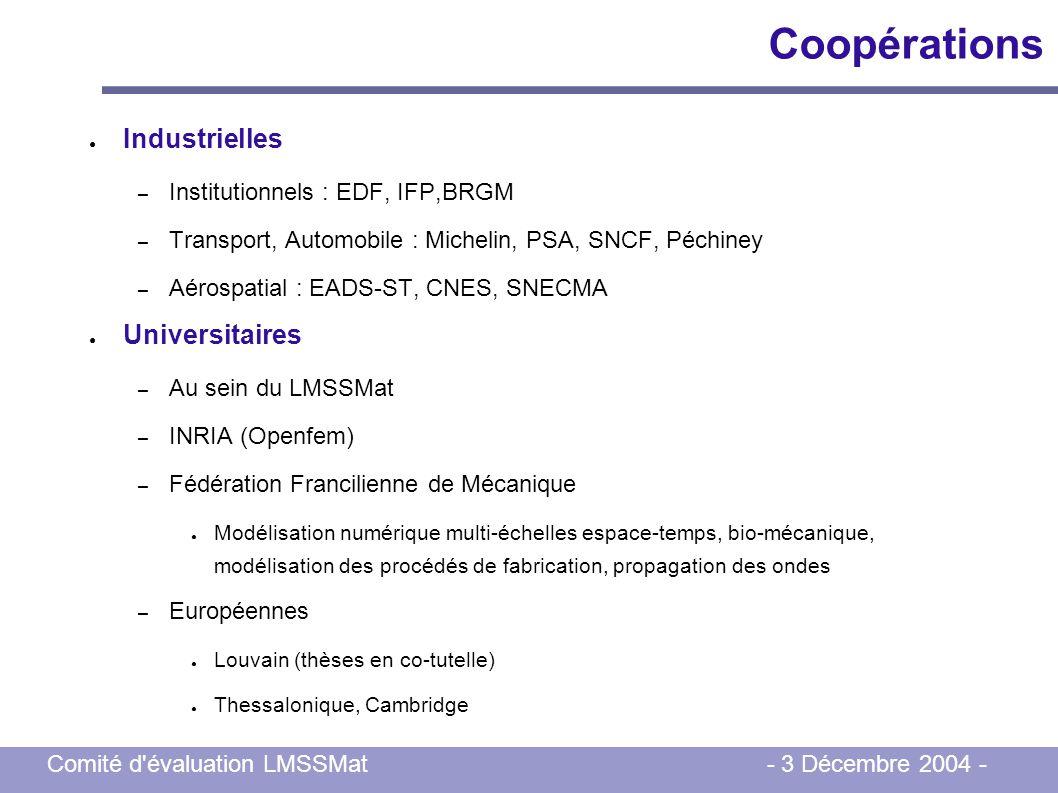 Coopérations Industrielles Universitaires
