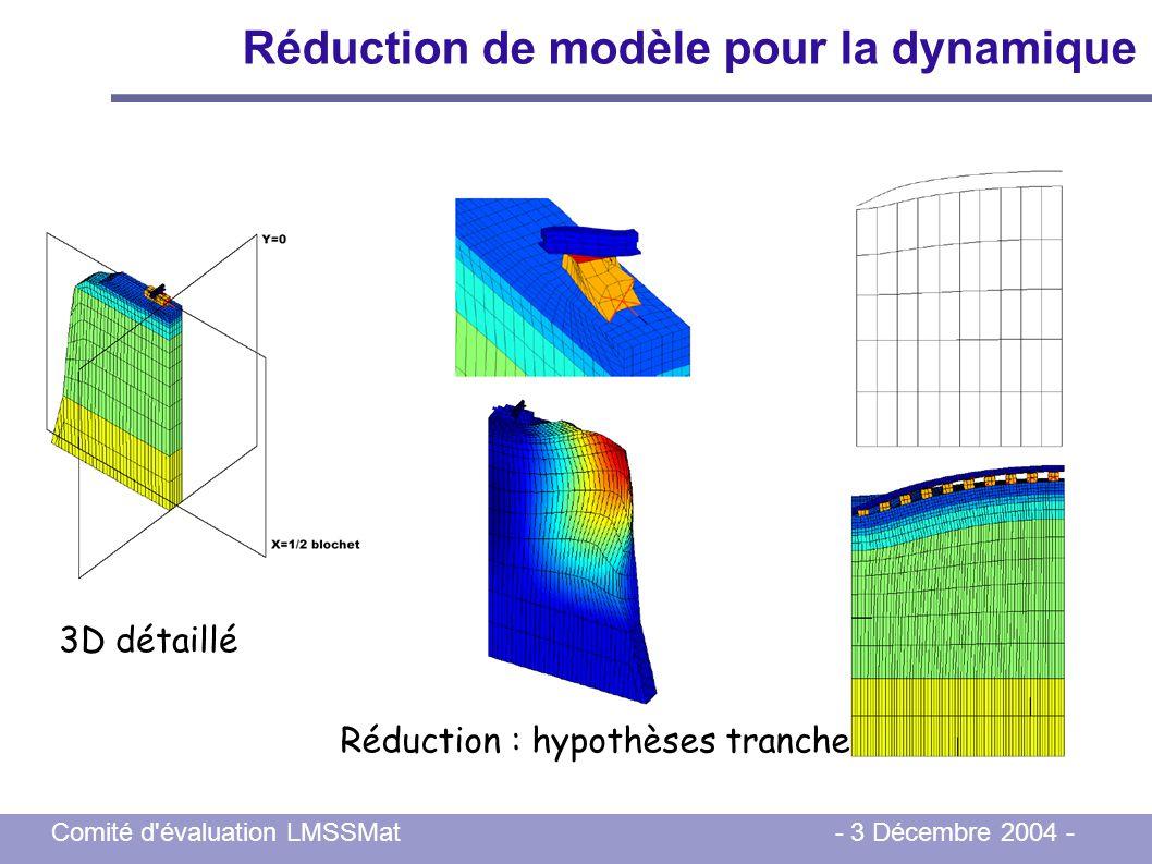 Réduction de modèle pour la dynamique