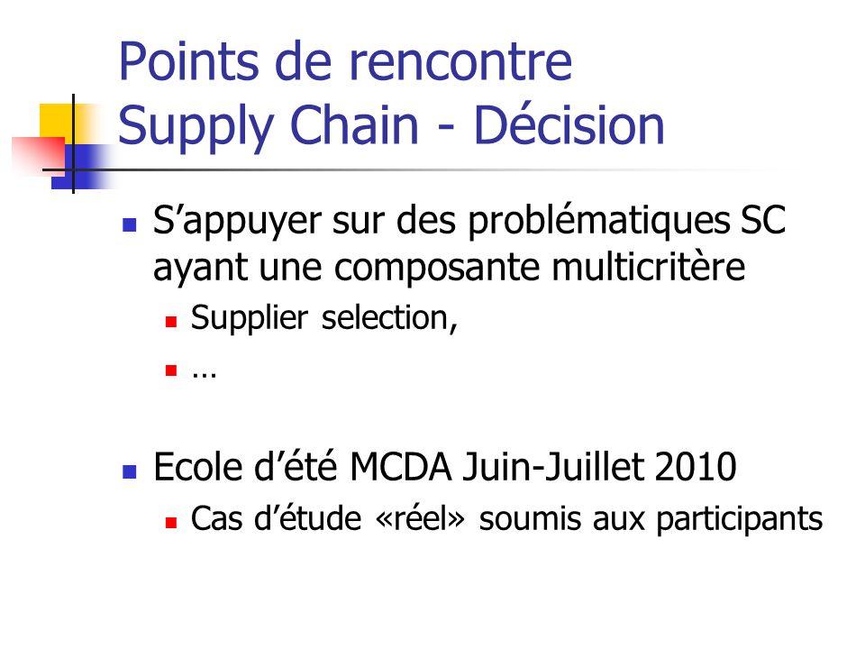 Points de rencontre Supply Chain - Décision