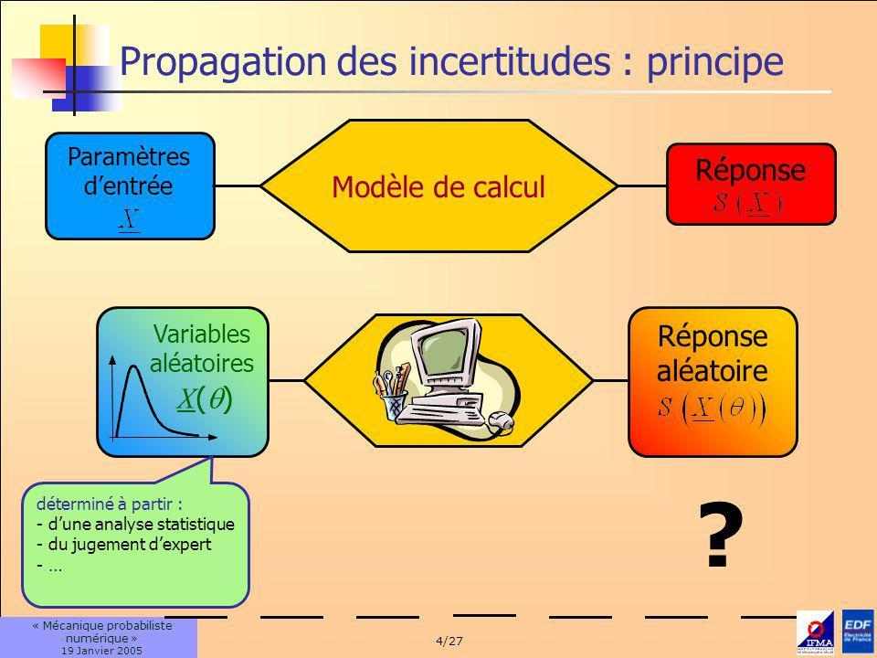 Propagation des incertitudes : principe