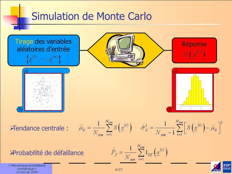 Simulation de Monte Carlo