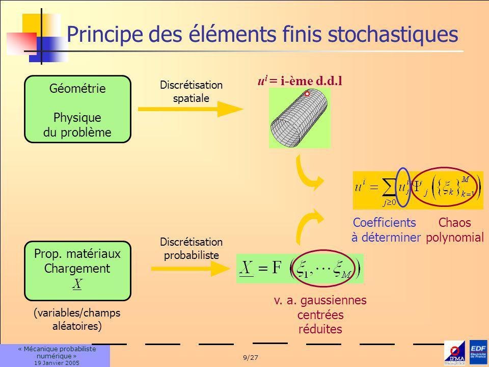 Principe des éléments finis stochastiques