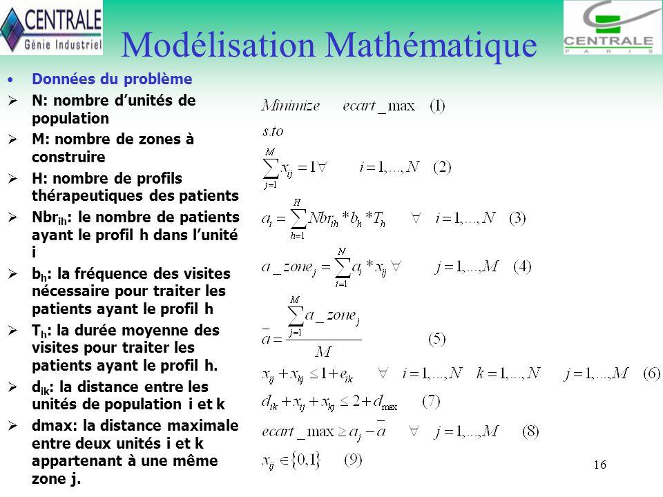 Modélisation Mathématique