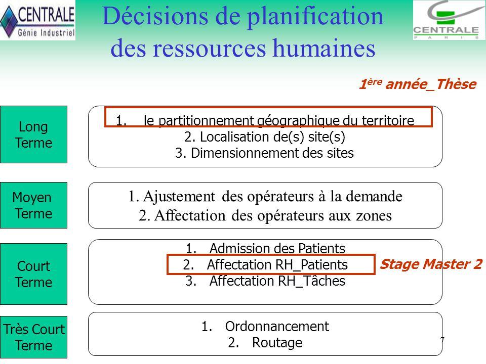 Décisions de planification des ressources humaines