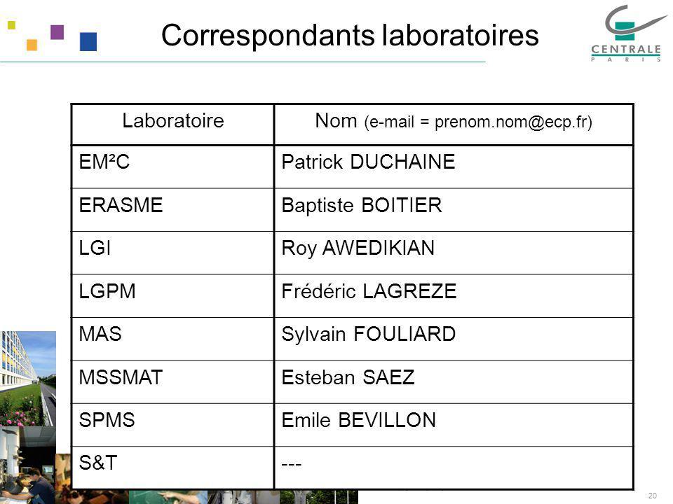 Correspondants laboratoires