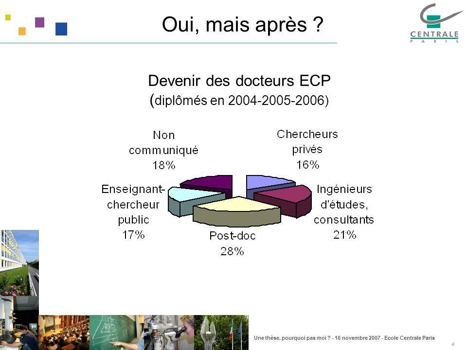 Devenir des docteurs ECP (diplômés en 2004-2005-2006)