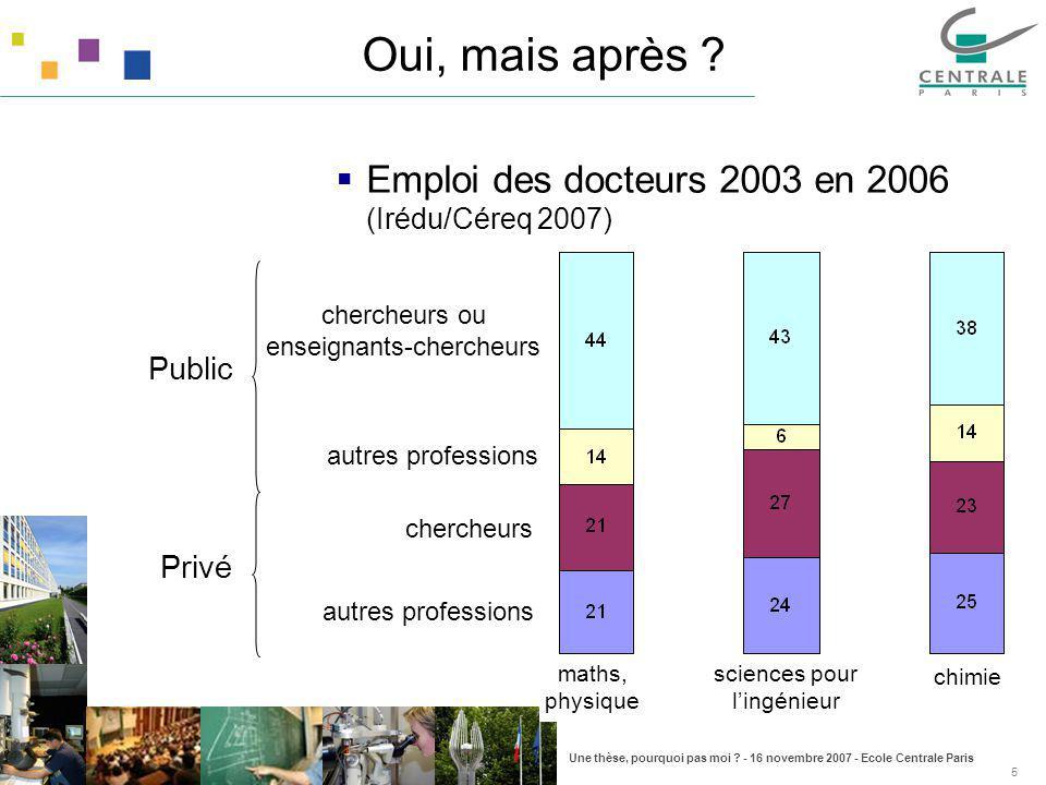 Oui, mais après Emploi des docteurs 2003 en 2006 (Irédu/Céreq 2007)