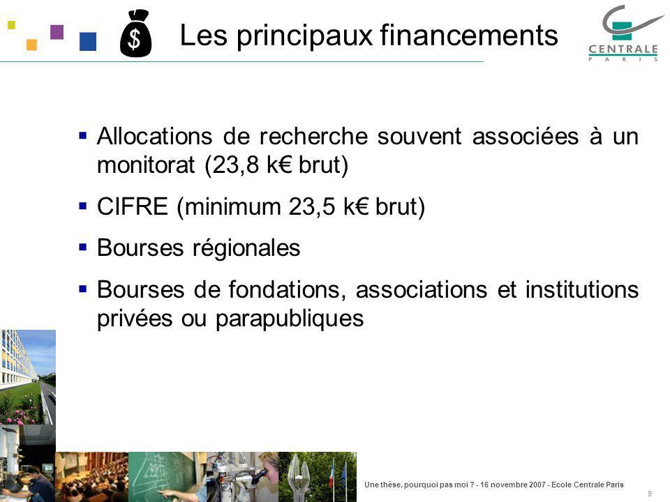 Les principaux financements