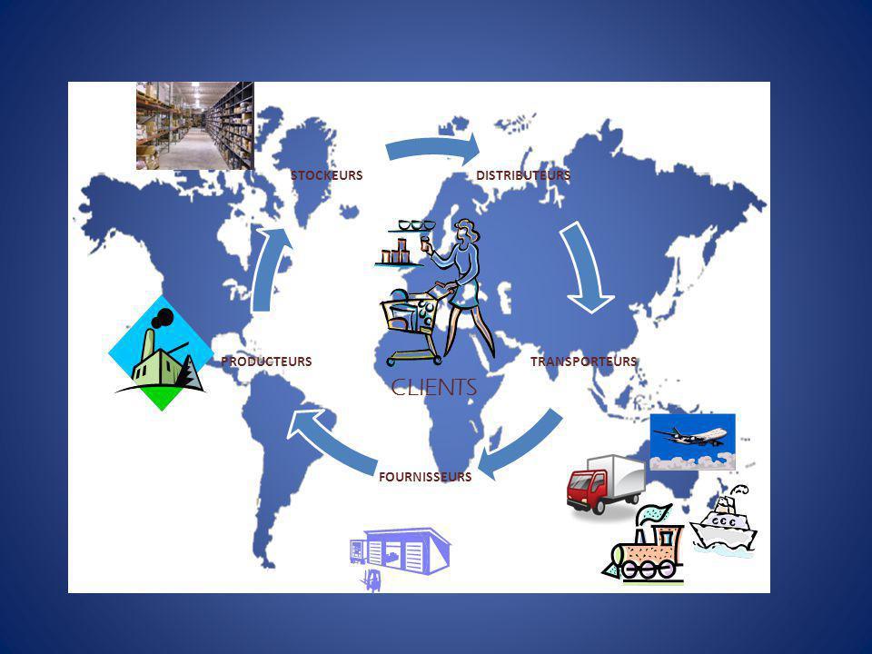 DISTRIBUTEURS TRANSPORTEURS FOURNISSEURS PRODUCTEURS STOCKEURS CLIENTS