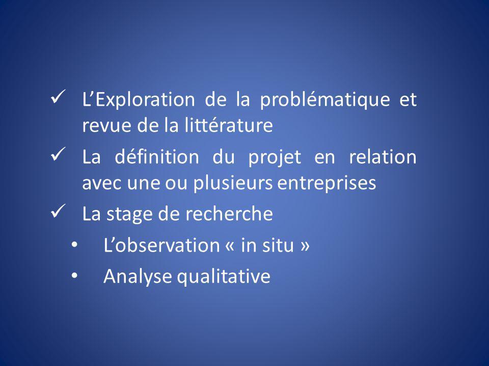 L'Exploration de la problématique et revue de la littérature