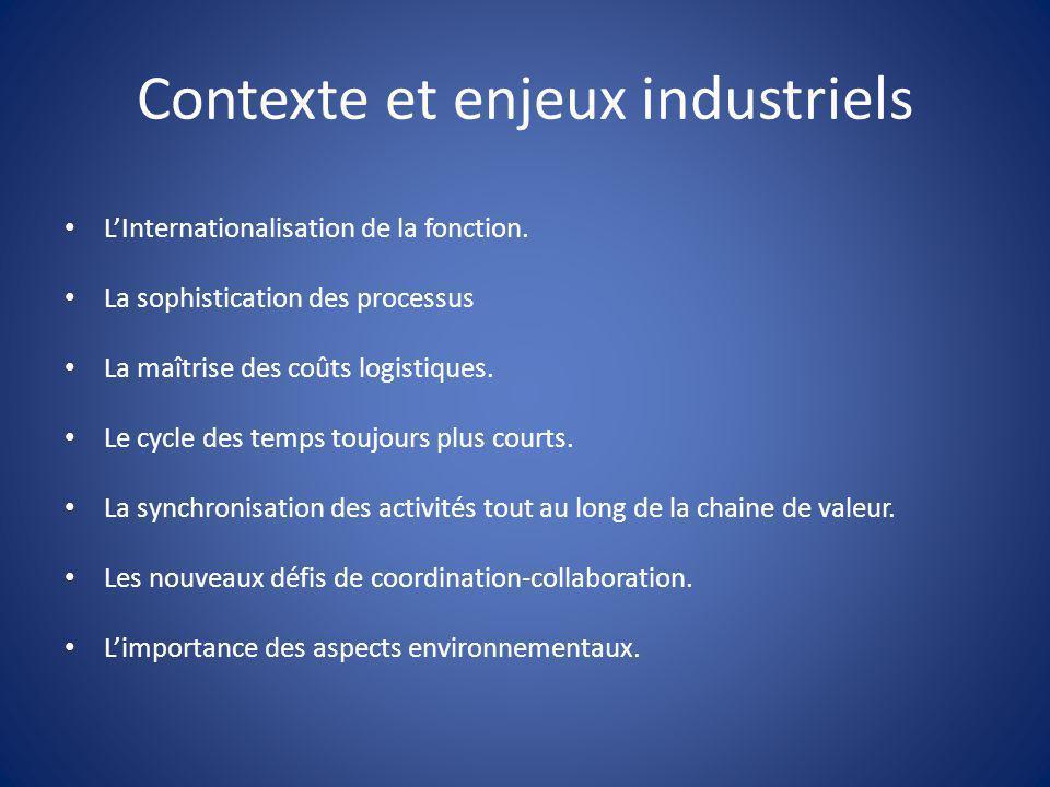 Contexte et enjeux industriels