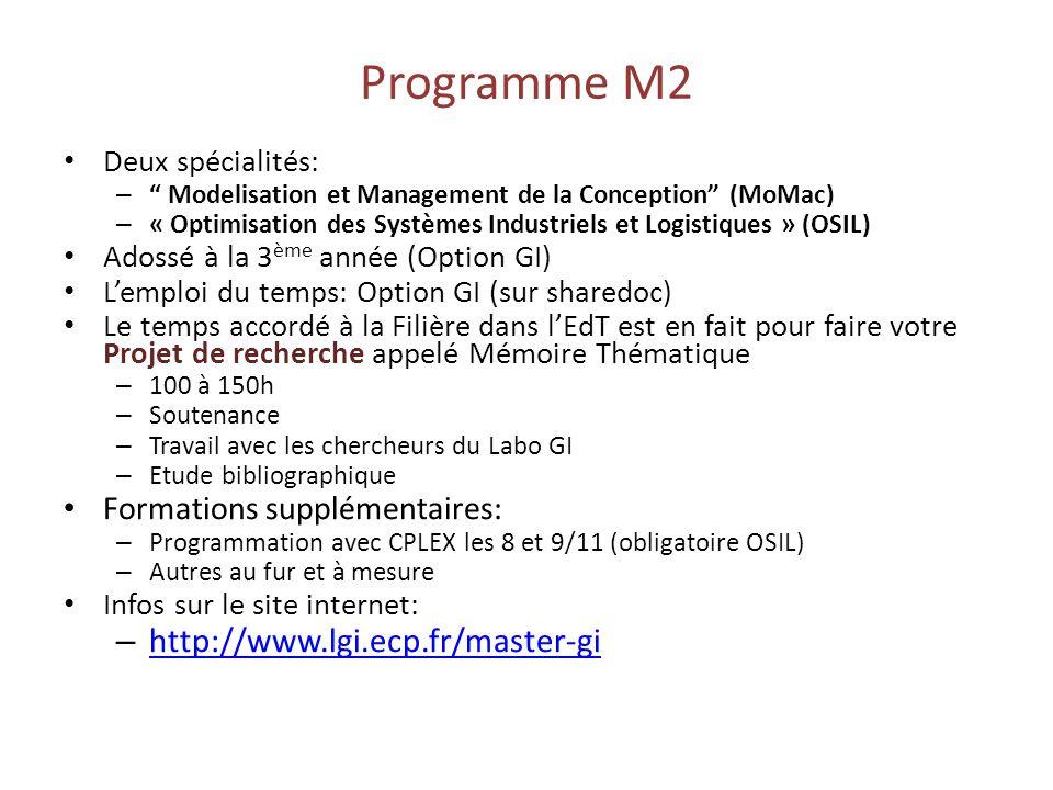 Programme M2 http://www.lgi.ecp.fr/master-gi