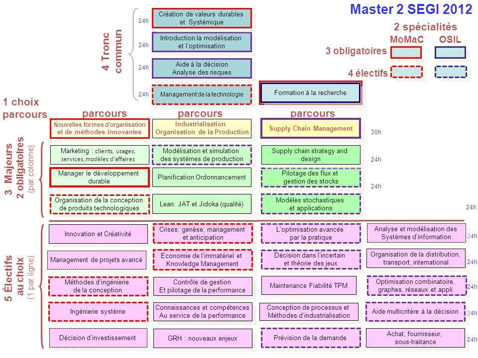 Master 2 SEGI 2012 2 spécialités 4 Tronc commun 1 choix parcours