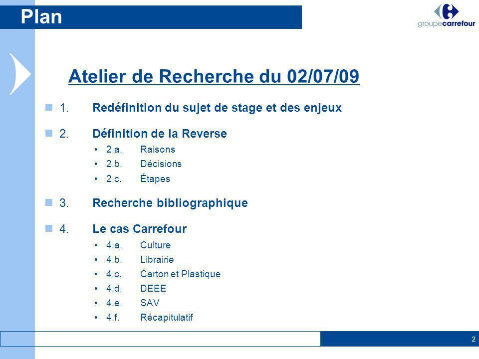 Atelier de Recherche du 02/07/09