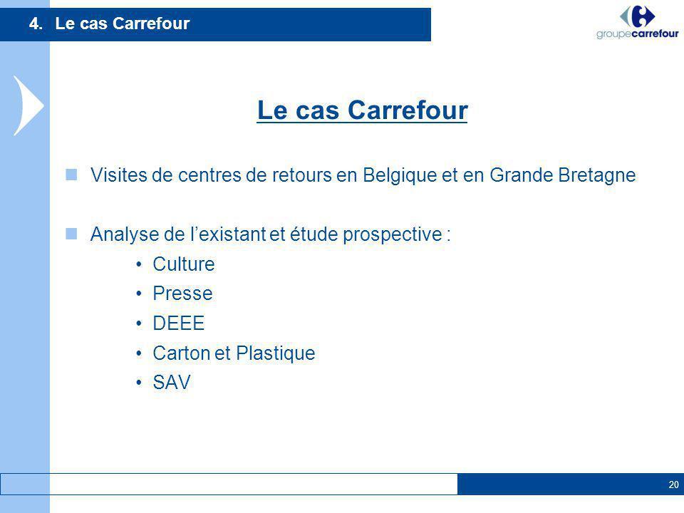 4. Le cas Carrefour Le cas Carrefour. Visites de centres de retours en Belgique et en Grande Bretagne.