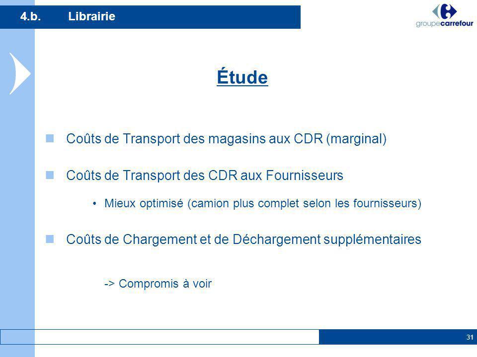 Étude Coûts de Transport des magasins aux CDR (marginal)