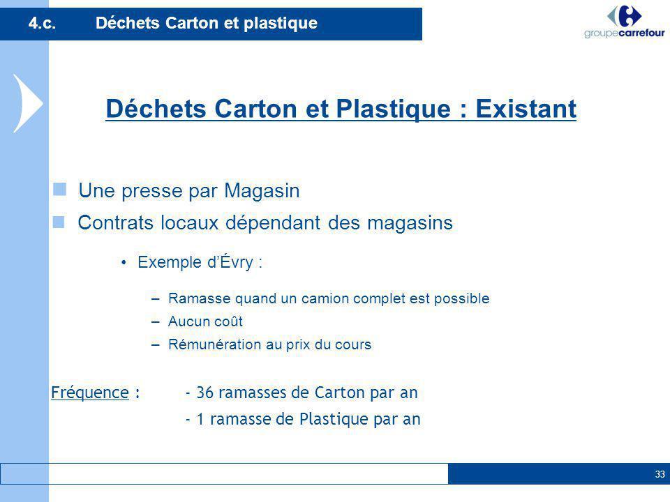 4.c. Déchets Carton et plastique